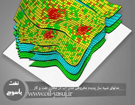 مدلهای شبیه ساز پدیده مخروطی شدن آب در مخازن نفت و گاز