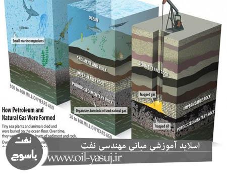 مبانی مهندسی نفت