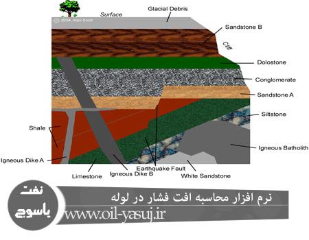 دانلود رایگان جزوه زمین شناسی نفت دکتر شکاری فرد