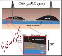دانلود جزوه زمین شناسی نفت دکتر عبدالمجید موحدی نیا